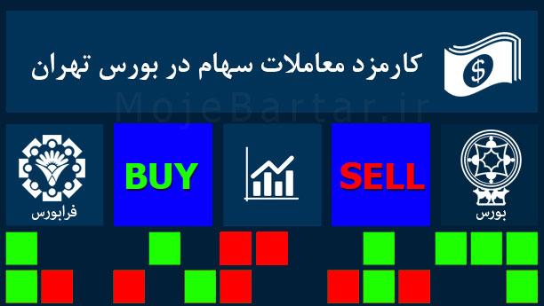 کارمزد معاملات بورس تهران و کارمزد خرید و فروش سهام