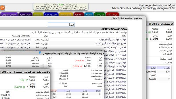 قیمتهای معامله سهام شرکتها در بورس تهران
