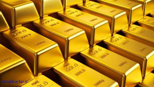 تحلیل انس طلا